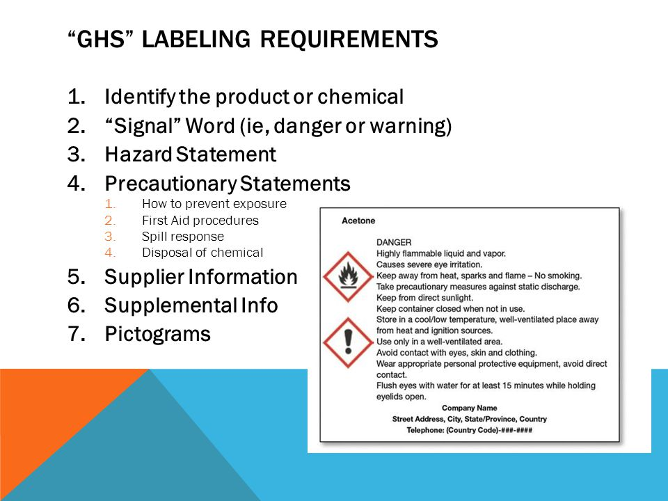 """1.Identify the product or chemical 2.""""Signal"""" Word (ie, danger or warning) 3.Hazard Statement 4.Precautionary Statements 1.How to prevent exposure 2.F"""