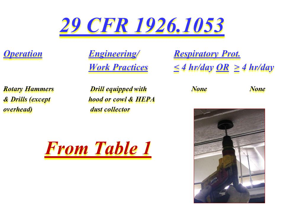 29 CFR 1926.1053 OperationEngineering/ Respiratory Prot.