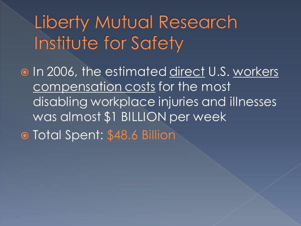  In 2006, the estimated direct U.S.