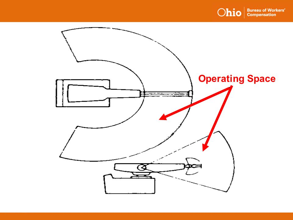 Operating Space