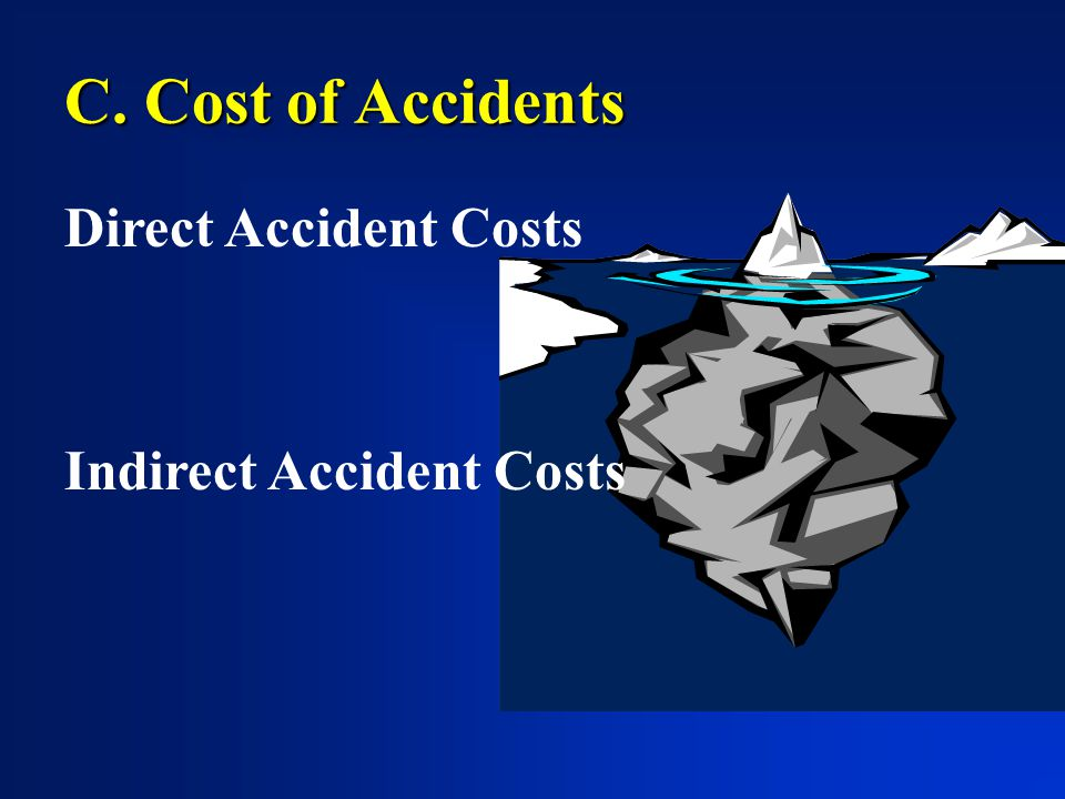 Cost of Accidents 1.