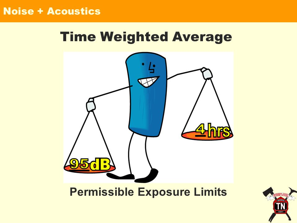 Noise + Acoustics Time Weighted Average Permissible Exposure Limits