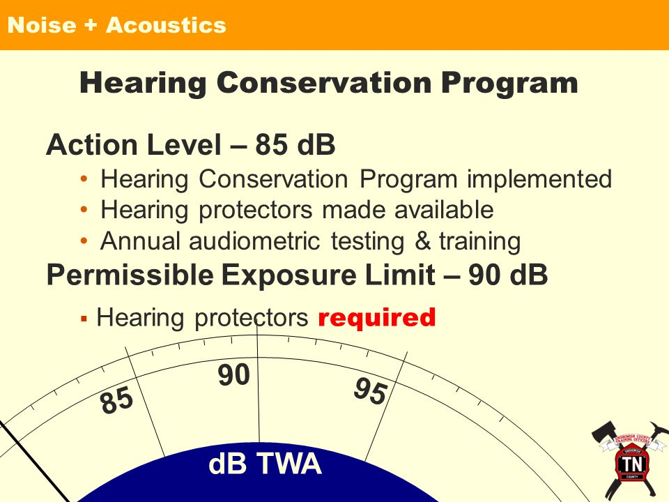 Noise + Acoustics Hearing Conservation Program Action Level – 85 dB Hearing Conservation Program implemented Hearing protectors made available Annual audiometric testing & training 85 dB TWA 90 95 Permissible Exposure Limit – 90 dB  Hearing protectors required