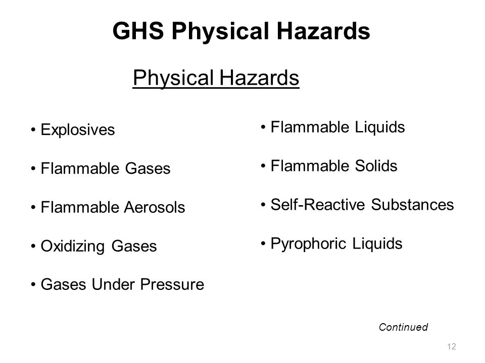 GHS Physical Hazards Explosives Flammable Gases Flammable Aerosols Oxidizing Gases Gases Under Pressure Physical Hazards Flammable Liquids Flammable Solids Self-Reactive Substances Pyrophoric Liquids 12 Continued