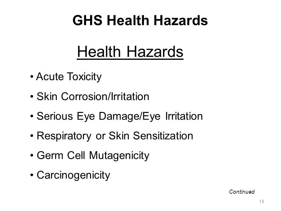 GHS Health Hazards Acute Toxicity Skin Corrosion/Irritation Serious Eye Damage/Eye Irritation Respiratory or Skin Sensitization Germ Cell Mutagenicity Carcinogenicity Health Hazards 14 Continued