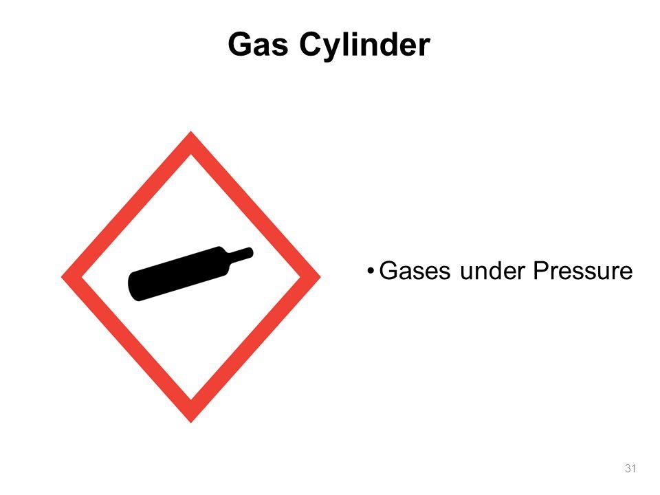 Gas Cylinder 31 Gases under Pressure