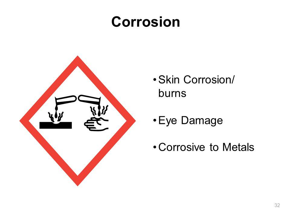 Corrosion 32 Skin Corrosion/ burns Eye Damage Corrosive to Metals