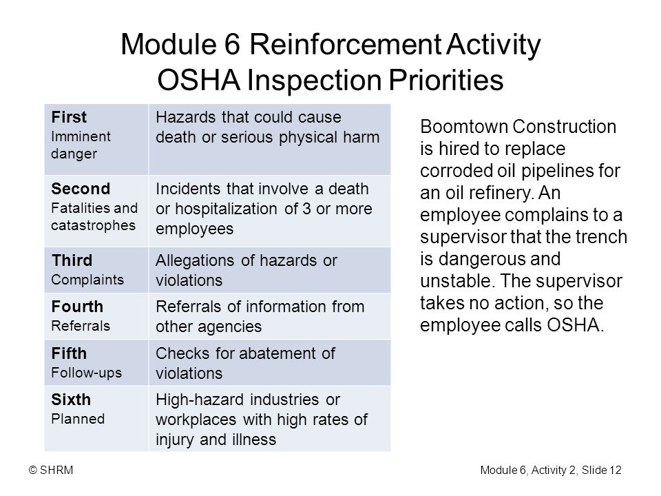 Module 6 Reinforcement Activity OSHA Inspection Priorities Boomtown Construction is hired to replace corroded oil pipelines for an oil refinery. An em