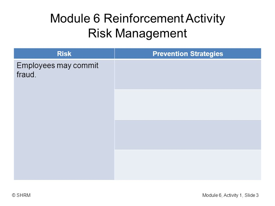 Module 6 Reinforcement Activity Risk Management RiskPrevention Strategies Employees may commit fraud. Module 6, Activity 1, Slide 3 © SHRM