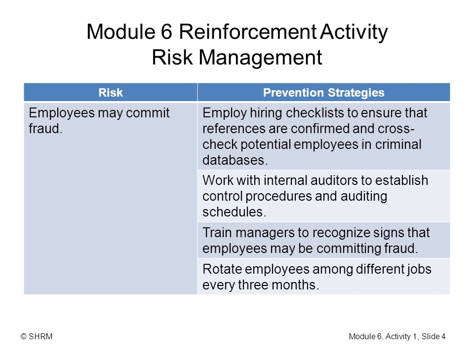 Module 6 Reinforcement Activity Risk Management RiskPrevention Strategies Employees may commit fraud. Employ hiring checklists to ensure that referenc