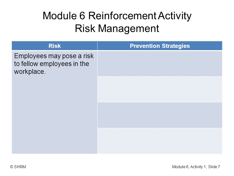 Module 6 Reinforcement Activity Risk Management RiskPrevention Strategies Employees may pose a risk to fellow employees in the workplace. Module 6, Ac