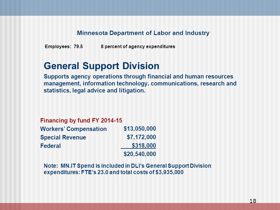 Minnesota Department of Labor and Industry General Support Division Supports agency operations through financial and human resources management, information technology, communications, research and statistics, legal advice and litigation.