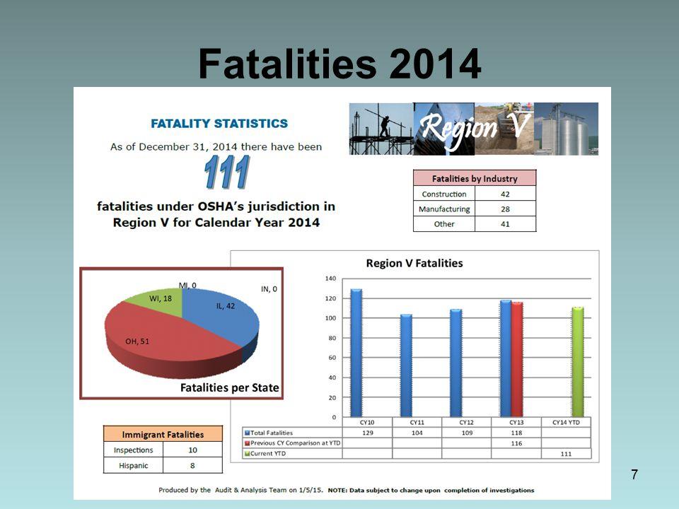 Fatalities 2014 7