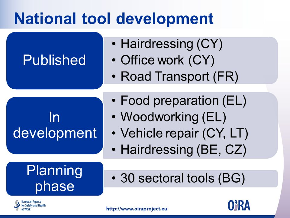 National tool development Hairdressing (CY) Office work (CY) Road Transport (FR) Published Food preparation (EL) Woodworking (EL) Vehicle repair (CY, LT) Hairdressing (BE, CZ) In development 30 sectoral tools (BG) Planning phase