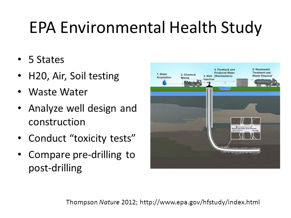 EPA Environmental Health Study 5 States H20, Air, Soil testing Waste Water Analyze well design and construction Conduct toxicity tests Compare pre-drilling to post-drilling Thompson Nature 2012; http://www.epa.gov/hfstudy/index.html