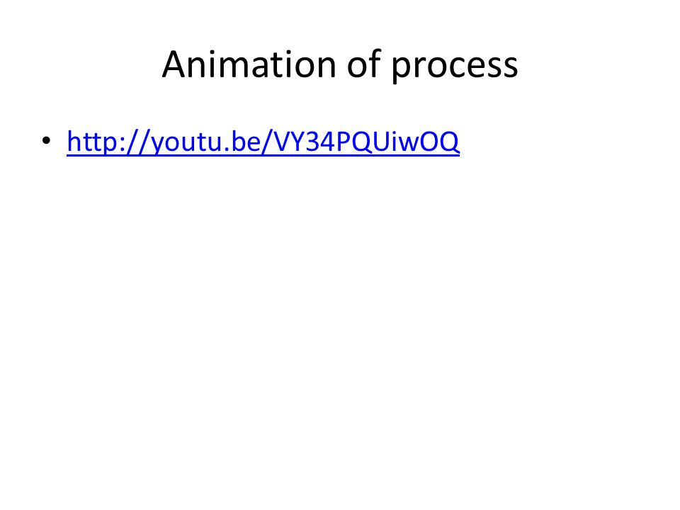 Animation of process http://youtu.be/VY34PQUiwOQ