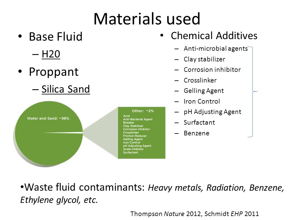 Materials used Base Fluid – H20 Proppant – Silica Sand Chemical Additives – Anti-microbial agents – Clay stabilizer – Corrosion inhibitor – Crosslinker – Gelling Agent – Iron Control – pH Adjusting Agent – Surfactant – Benzene Thompson Nature 2012, Schmidt EHP 2011 Waste fluid contaminants: Heavy metals, Radiation, Benzene, Ethylene glycol, etc.