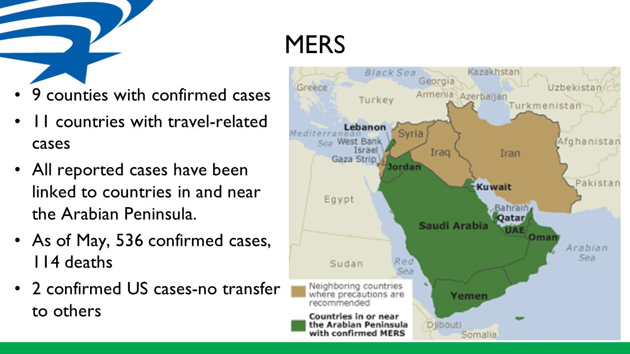 MERS 9 counties with confirmed cases 11 countries with travel-related cases All reported cases have been linked to countries in and near the Arabian Peninsula.