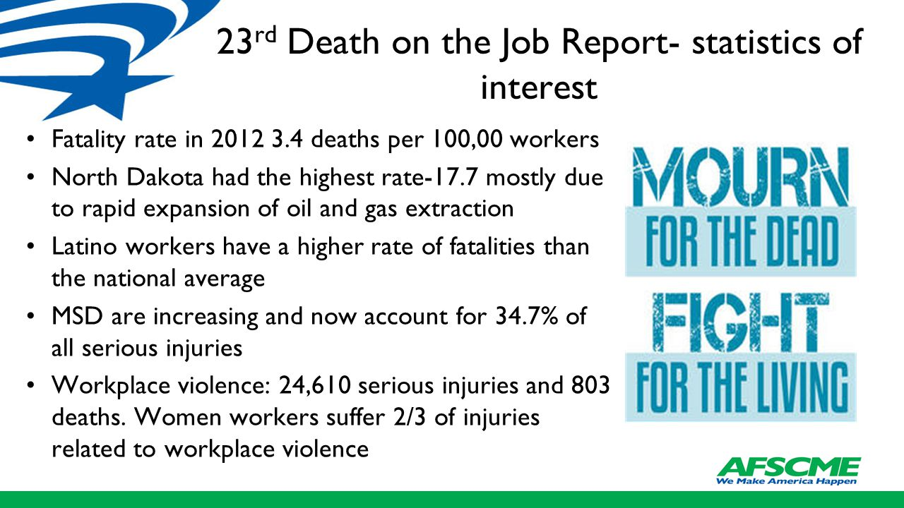 23 rd Death on the Job Report- statistics of interest Fatality rate in 2012 3.4 deaths per 100,00 workers North Dakota had the highest rate-17.7 mostly due to rapid expansion of oil and gas extraction Latino workers have a higher rate of fatalities than the national average MSD are increasing and now account for 34.7% of all serious injuries Workplace violence: 24,610 serious injuries and 803 deaths.
