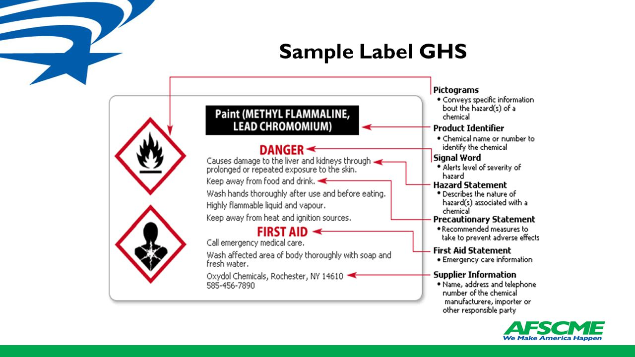 Sample Label GHS