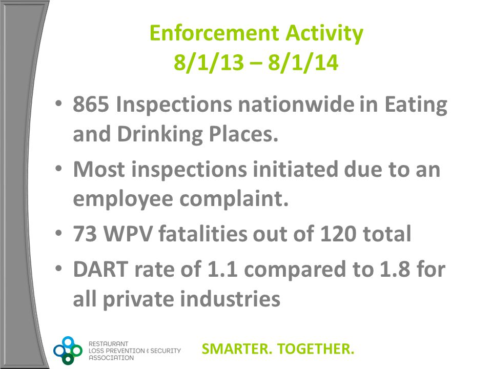 SMARTER. TOGETHER. Enforcement Activity 8/1/13 – 8/1/14 865 Inspections nationwide in Eating and Drinking Places. Most inspections initiated due to an