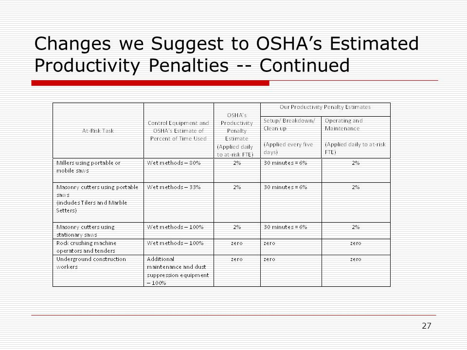 Changes we Suggest to OSHA's Estimated Productivity Penalties -- Continued 27
