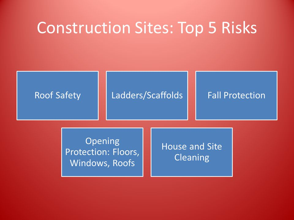 Construction Sites: Top 5 Risks