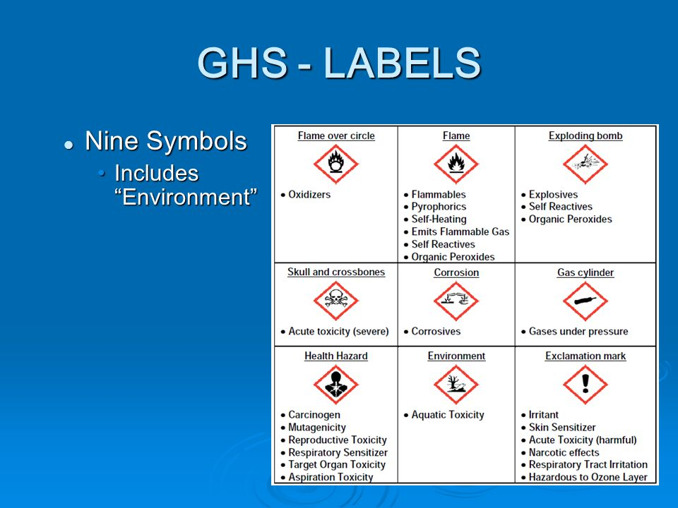 18 GHS - LABELS Nine Symbols Nine Symbols Includes Environment Includes Environment