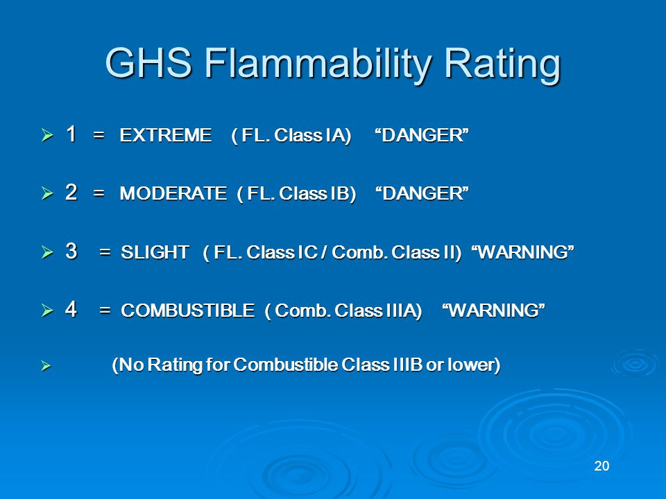 GHS Flammability Rating  1 = EXTREME ( FL. Class IA) DANGER  2 = MODERATE ( FL.