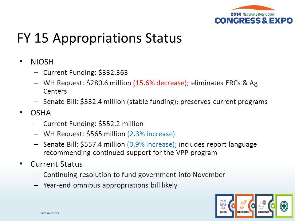 congress.nsc.org FY 15 Appropriations Status NIOSH – Current Funding: $332.363 – WH Request: $280.6 million (15.6% decrease); eliminates ERCs & Ag Cen