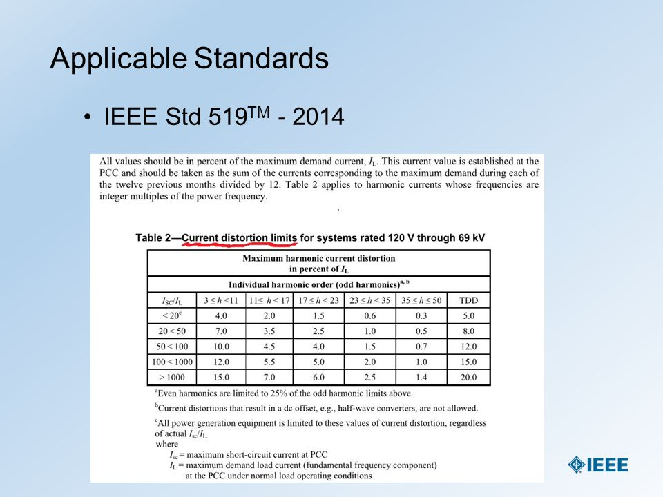 Applicable Standards IEEE Std 519 TM - 2014