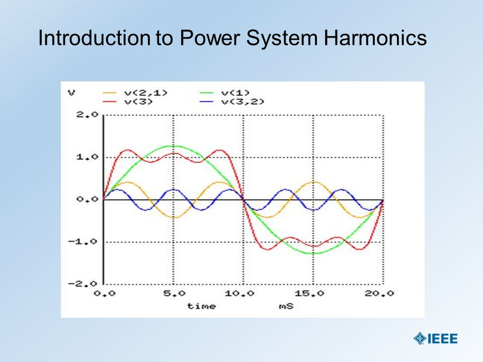Applicable Standards IEEE Std 519 TM - 2014 Normative References: IEC Standard 61000-4-7 - General Guide on Harmonics and Interharmonics Measurement and Instrumentation, for Power Supply Systems and Equipment Connected Thereto IEC Standard 61000-4-30 - Power Quality Measurement Methods