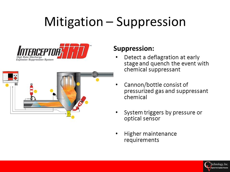 Mitigation – Suppression Suppression: Detect a deflagration at early stage and quench the event with chemical suppressant Cannon/bottle consist of pre