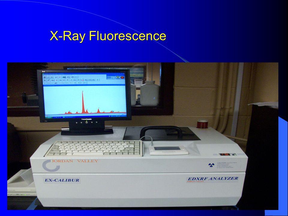 X-Ray Fluorescence