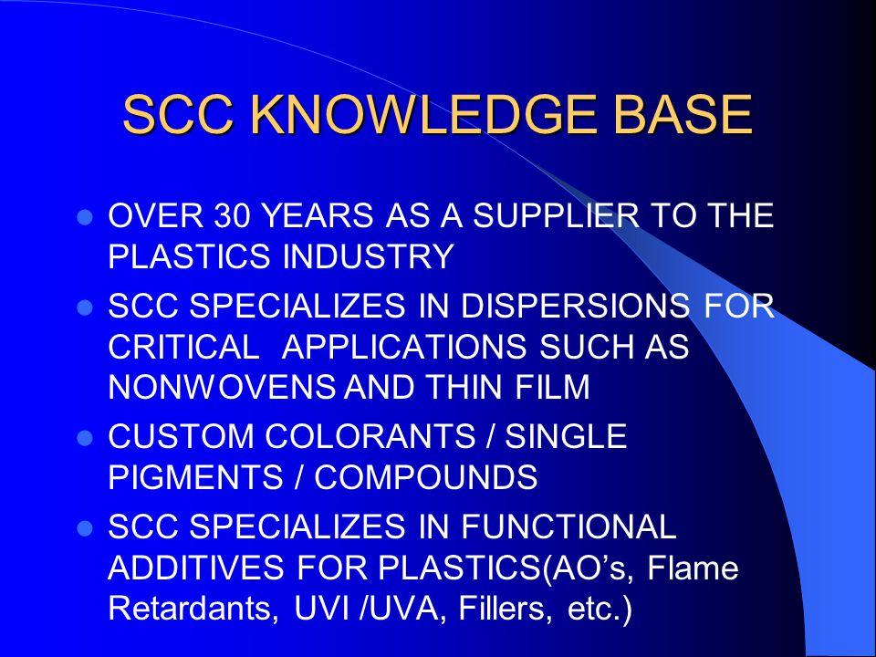 Basic Lab Equipment Spectrophotometer Lab Scale Melt Indexer Moisture Analyzer Tube Furnace