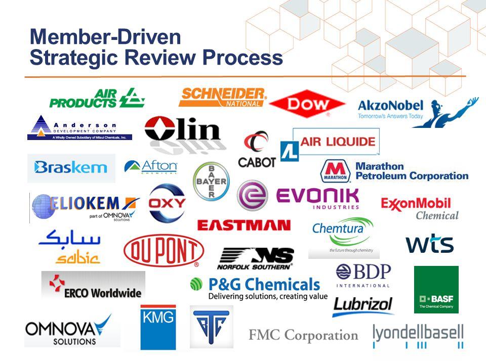 Member-Driven Strategic Review Process