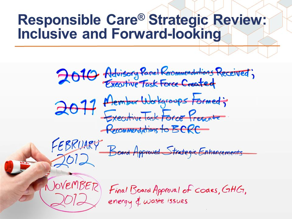 Responsible Care ® Strategic Review: Inclusive and Forward-looking