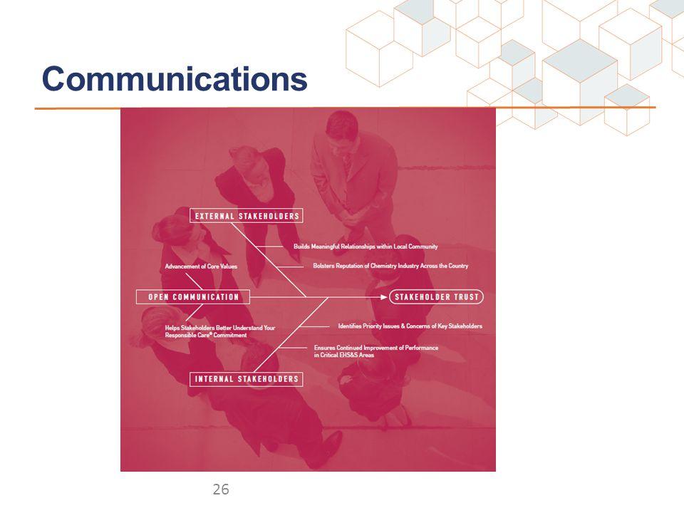 Communications 26