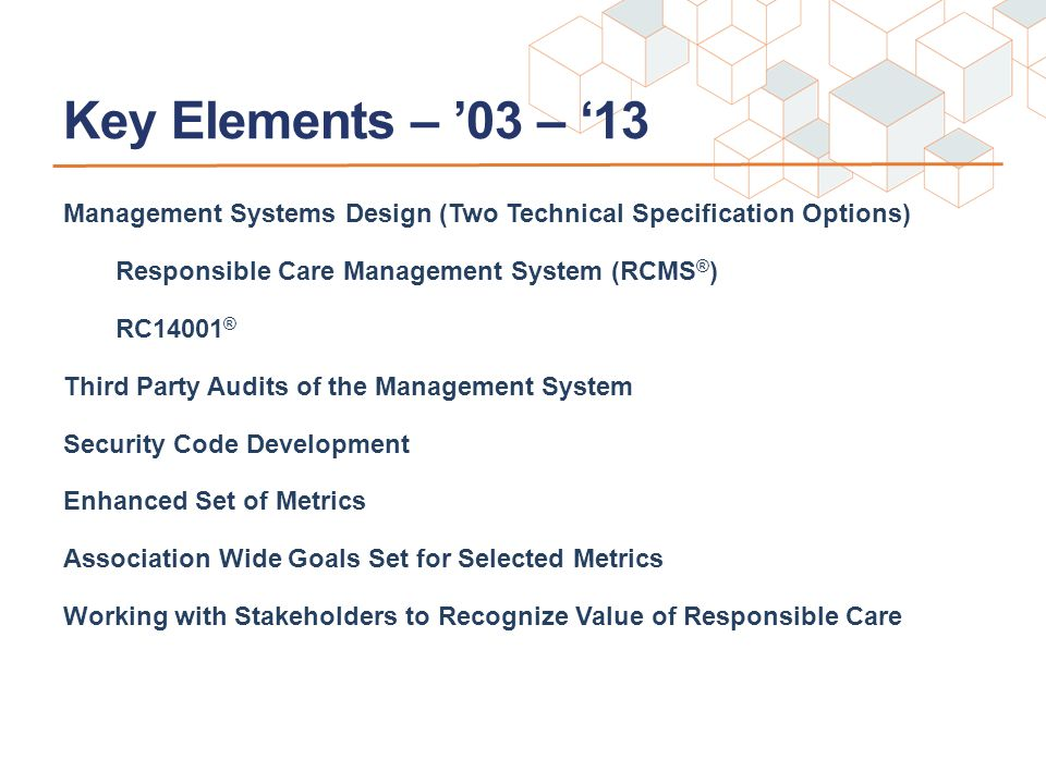 Key Elements – '03 – '13 Management Systems Design (Two Technical Specification Options) Responsible Care Management System (RCMS ® ) RC14001 ® Third Party Audits of the Management System Security Code Development Enhanced Set of Metrics Association Wide Goals Set for Selected Metrics Working with Stakeholders to Recognize Value of Responsible Care