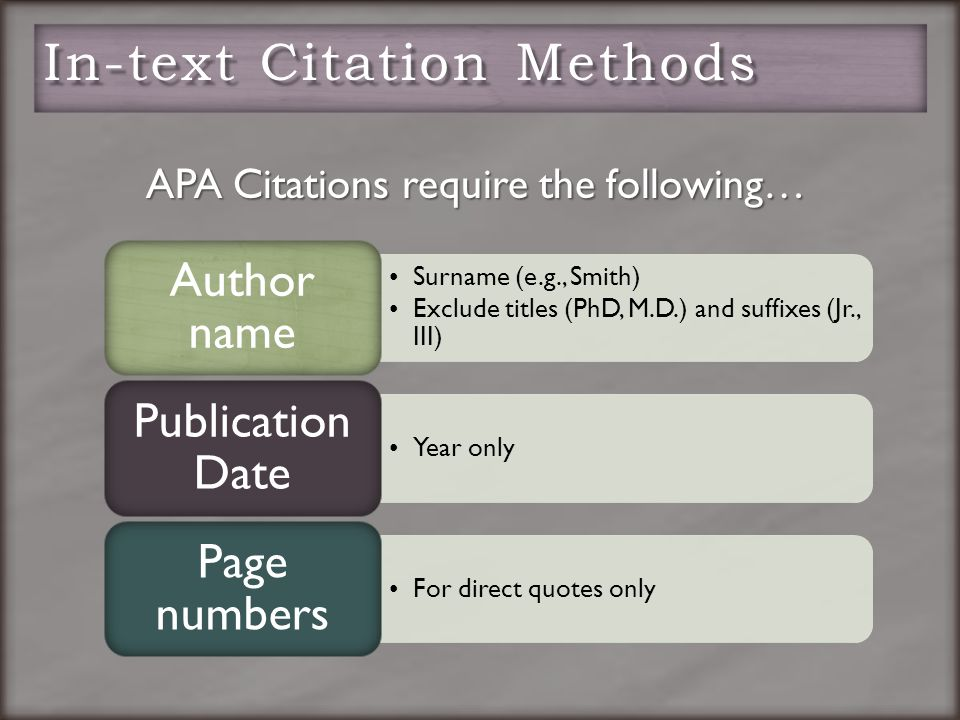 Surname (e.g., Smith) Exclude titles (PhD, M.D.) and suffixes (Jr., III) Author name Year only Publication Date For direct quotes only Page numbers APA Citations require the following…