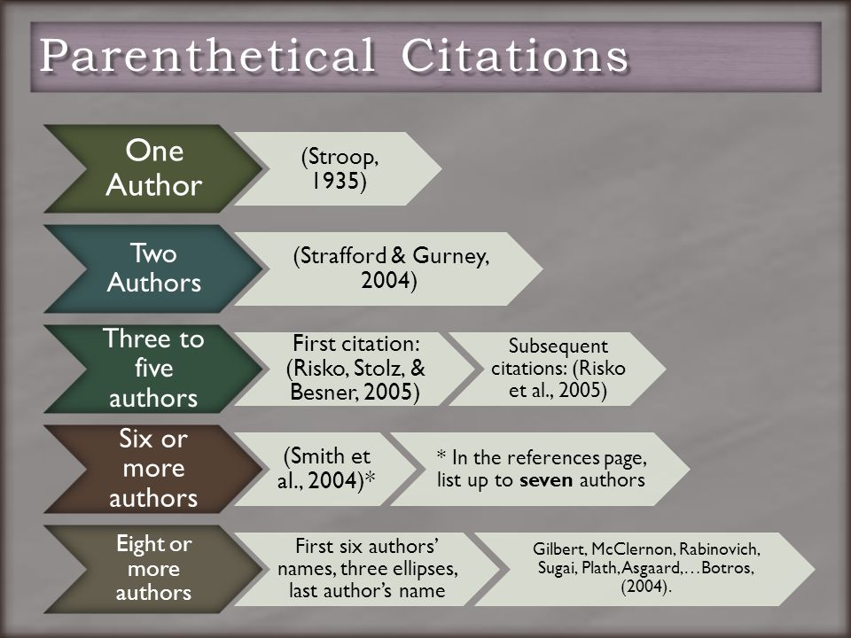 One Author (Stroop, 1935) Two Authors (Strafford & Gurney, 2004) Three to five authors First citation: (Risko, Stolz, & Besner, 2005) Subsequent citations: (Risko et al., 2005) Six or more authors (Smith et al., 2004)* * In the references page, list up to seven authors Eight or more authors First six authors' names, three ellipses, last author's name Gilbert, McClernon, Rabinovich, Sugai, Plath, Asgaard,…Botros, (2004).