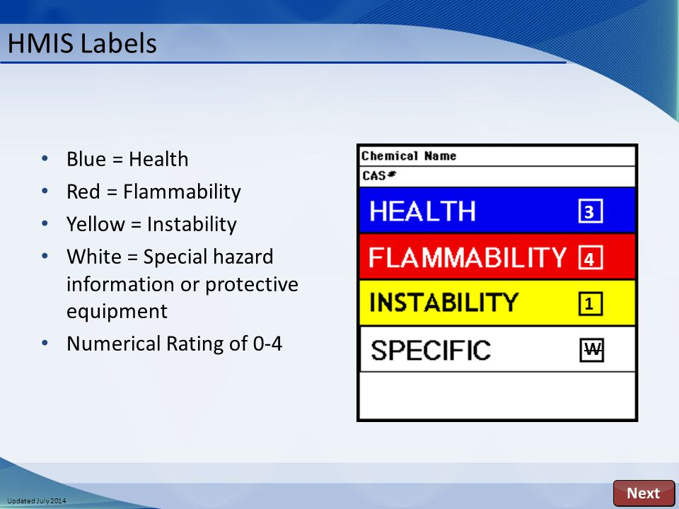 Updated July 2014 Blue = Health Red = Flammability Yellow = Instability White = Special hazard information or protective equipment Numerical Rating of
