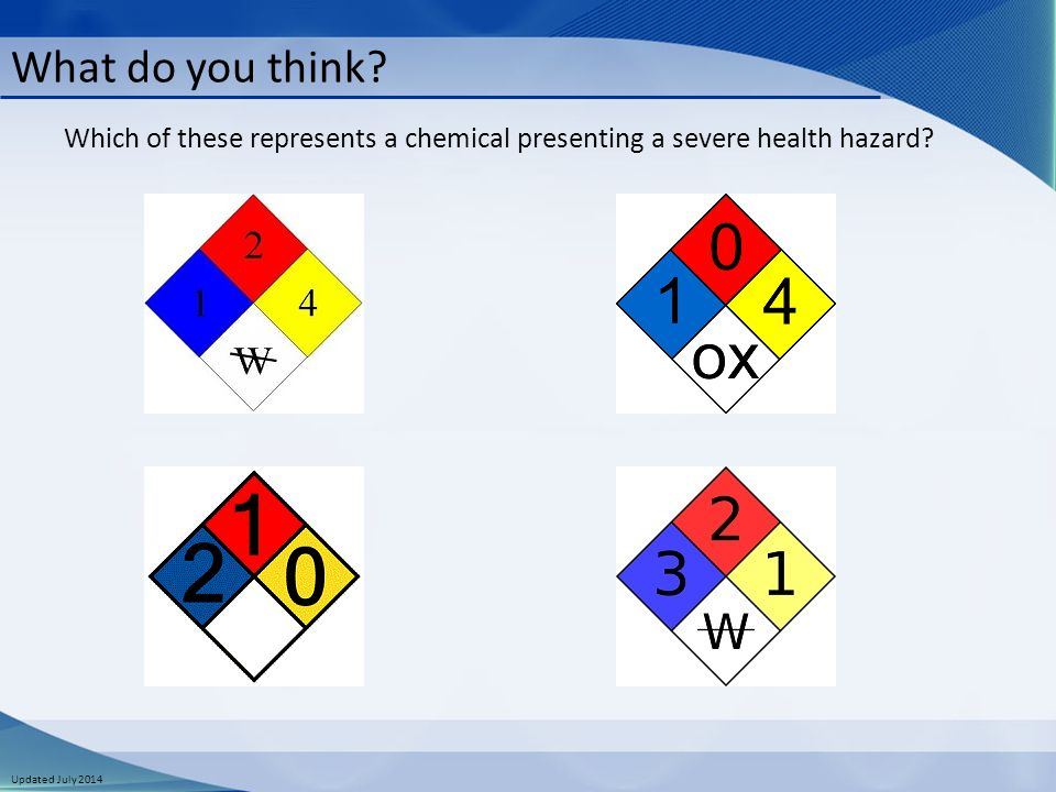 Updated July 2014 What do you think? Which of these represents a chemical presenting a severe health hazard?