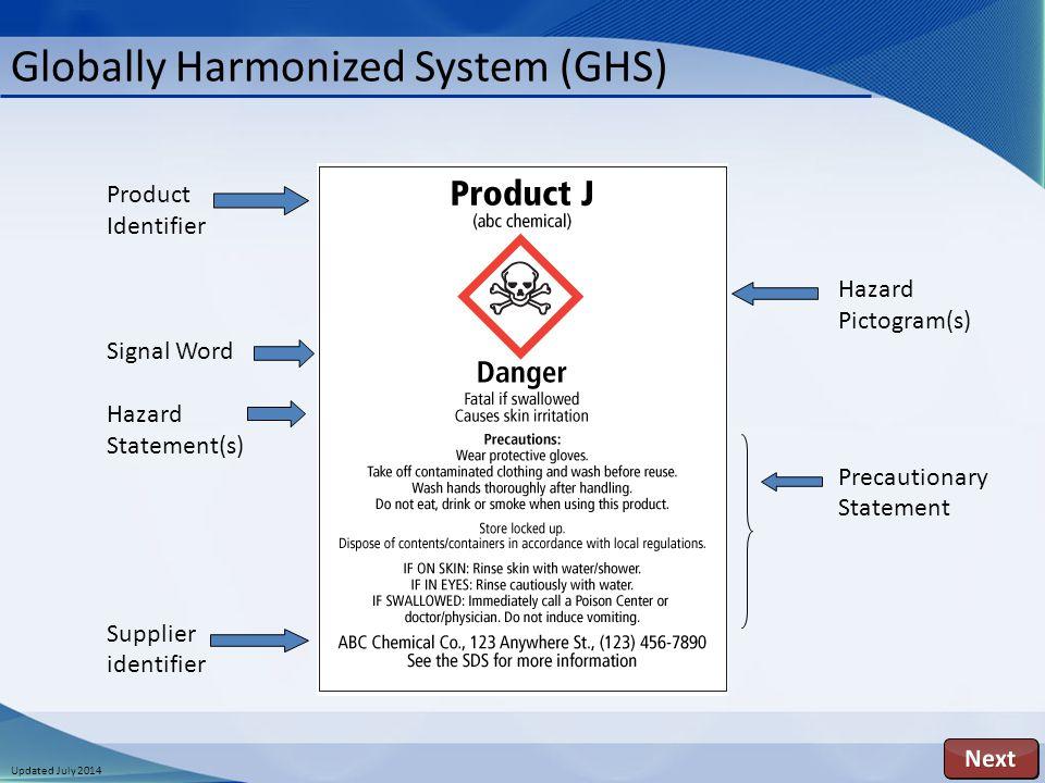 Updated July 2014 Globally Harmonized System (GHS) Product Identifier Hazard Pictogram(s) Signal Word Hazard Statement(s) Precautionary Statement Supplier identifier