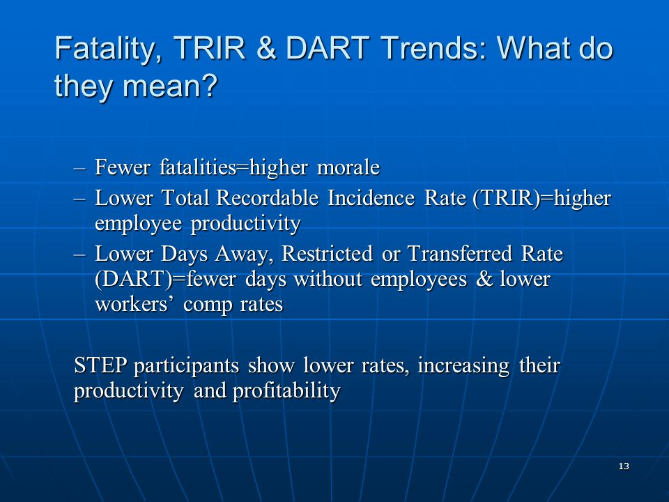 Fatality, TRIR & DART Trends: What do they mean? –Fewer fatalities=higher morale –Lower Total Recordable Incidence Rate (TRIR)=higher employee product