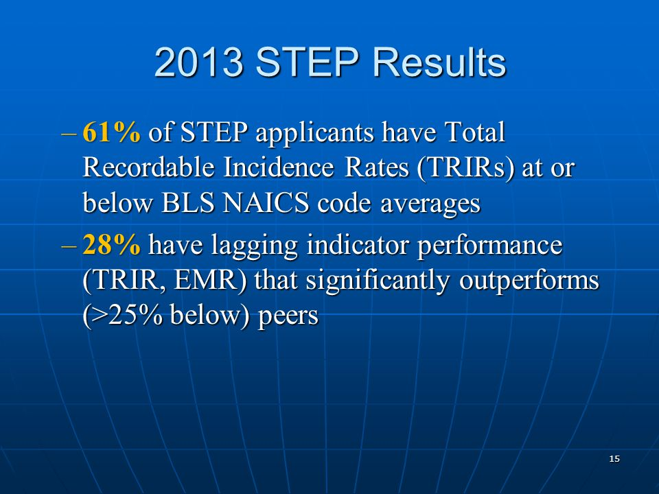 2013 STEP Results –61% of STEP applicants have Total Recordable Incidence Rates (TRIRs) at or below BLS NAICS code averages –28% have lagging indicator performance (TRIR, EMR) that significantly outperforms (>25% below) peers 15