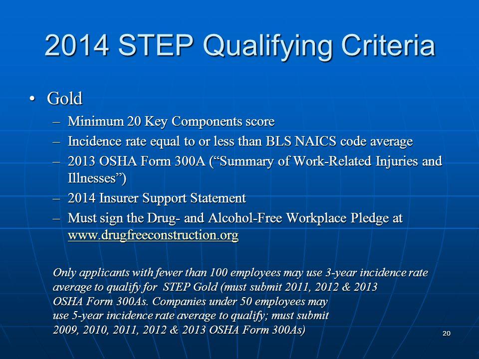 2014 STEP Qualifying Criteria GoldGold –Minimum 20 Key Components score –Incidence rate equal to or less than BLS NAICS code average –2013 OSHA Form 3