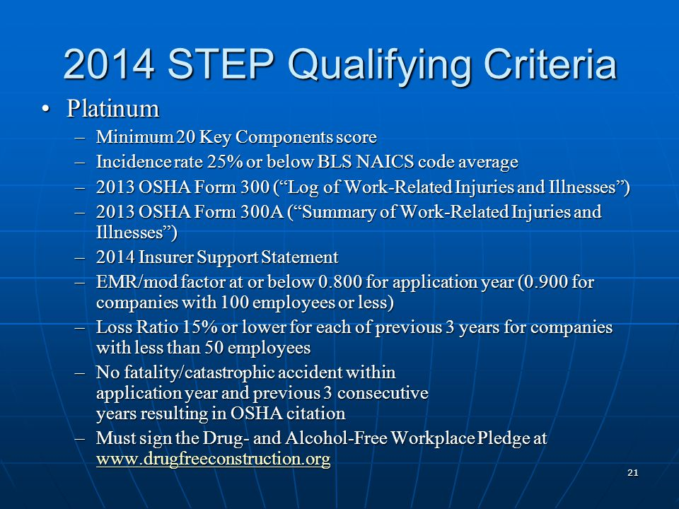 2014 STEP Qualifying Criteria PlatinumPlatinum –Minimum 20 Key Components score –Incidence rate 25% or below BLS NAICS code average –2013 OSHA Form 30