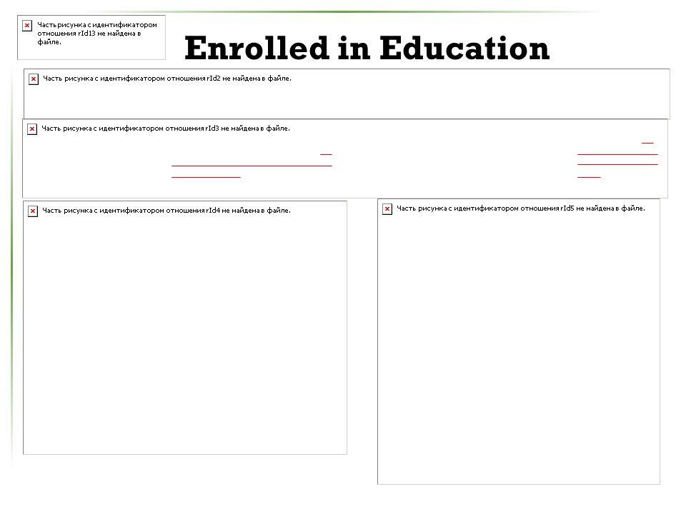 Enrolled in Education