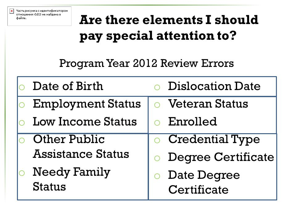 Employment Status at Participation Yes = Validated